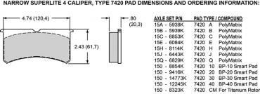Wilwood Brakes Billet Superlite 4R Radial Mount 120-10696-RS
